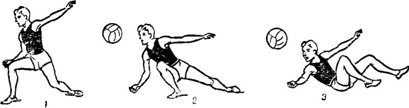 Прием мяча снизу и сверху в волейболе реферат 7734