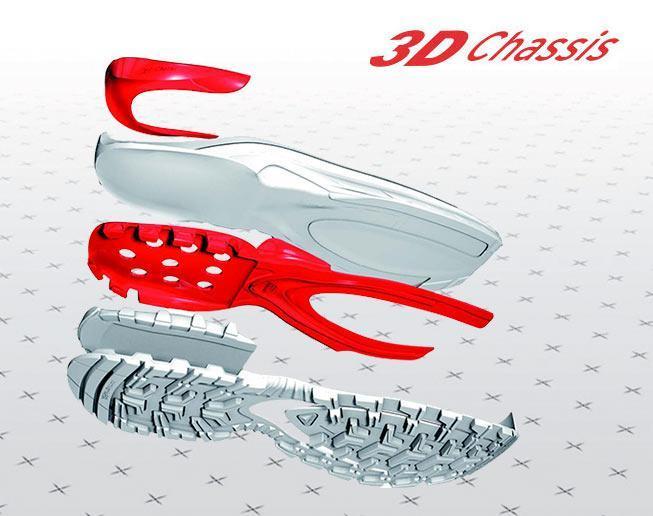Технология 3D Chassis
