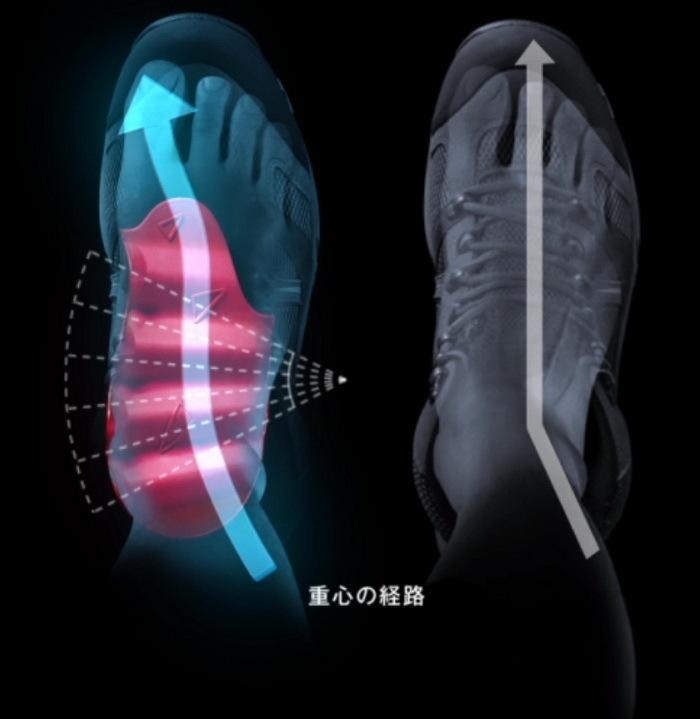 Мягкая подошва уменьшает нагрузку на ваши ноги