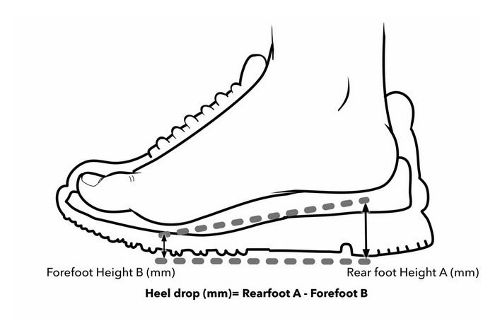 Перепад пятка-носок