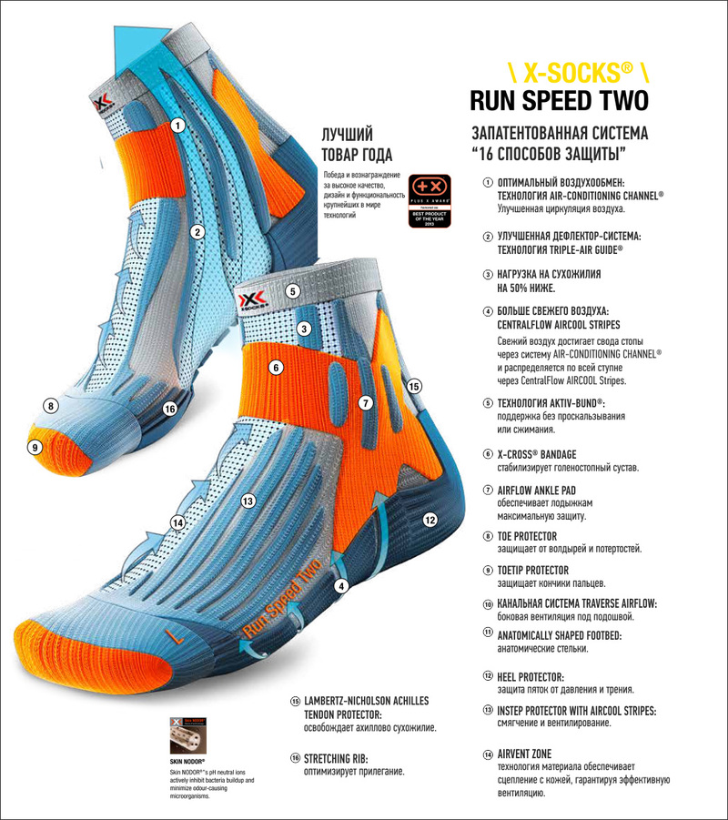 Тест носков X-Socks Marathon. Комфортный бег.