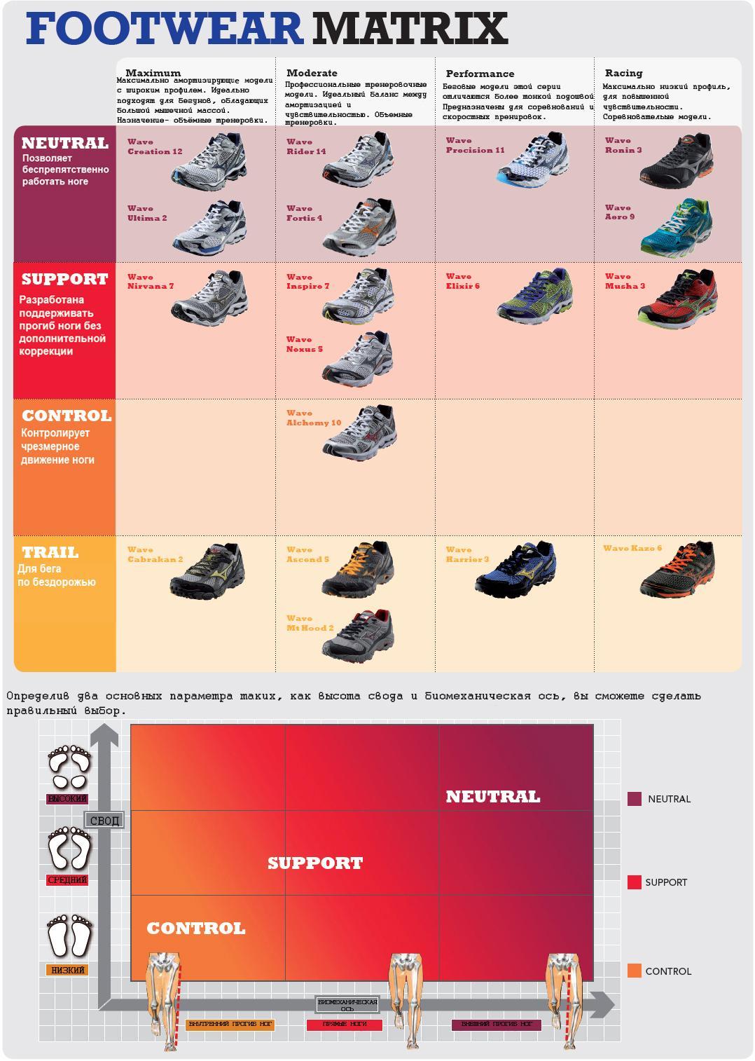 5fcd555e Бег, бег и ещё раз бег (часть 2) - Версия для печати - Конференция iXBT.com